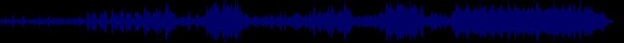 waveform of track #46414
