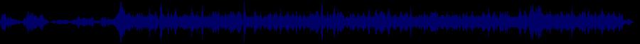 waveform of track #46415