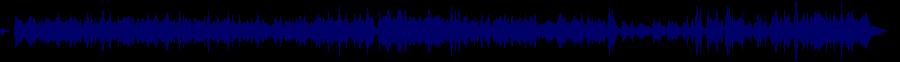 waveform of track #46439