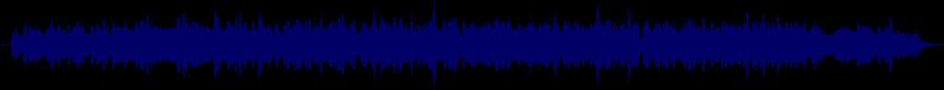 waveform of track #46464