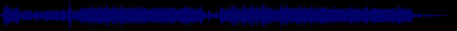 waveform of track #46487
