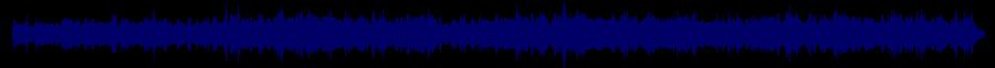 waveform of track #46500