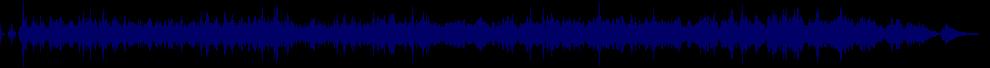 waveform of track #46537