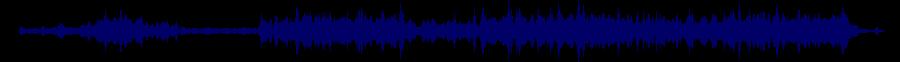waveform of track #46631