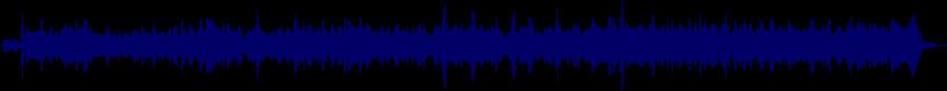 waveform of track #46638