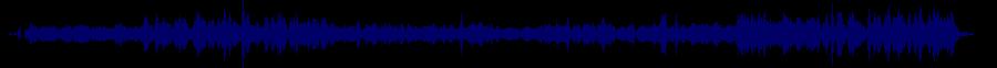waveform of track #46760