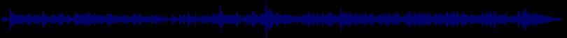 waveform of track #46864