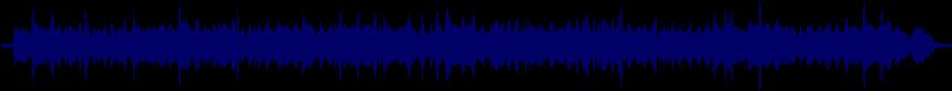 waveform of track #46894