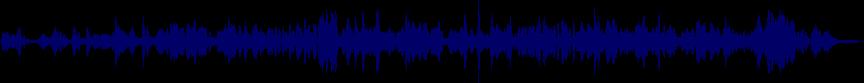 waveform of track #46895