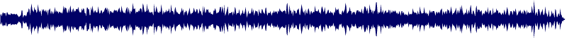waveform of track #46906