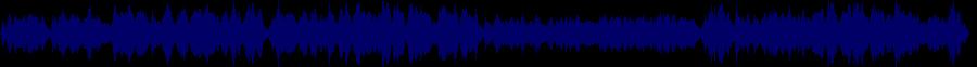 waveform of track #46934