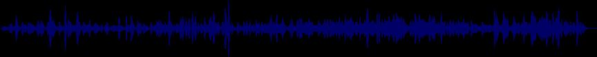 waveform of track #46937