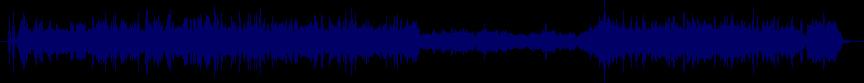 waveform of track #4717