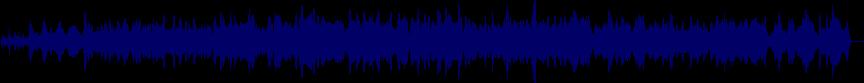 waveform of track #4722