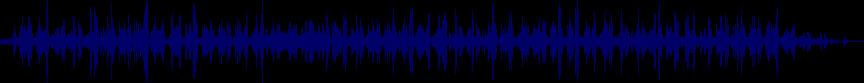 waveform of track #4737
