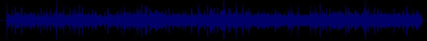waveform of track #4750