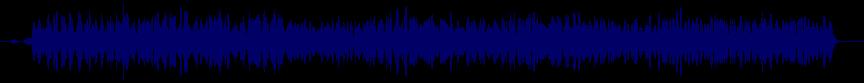 waveform of track #47007