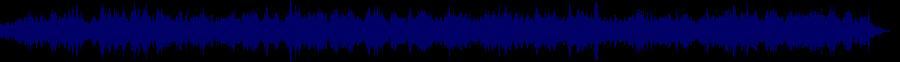 waveform of track #47029
