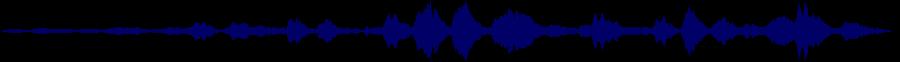 waveform of track #47066