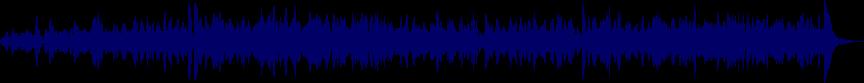 waveform of track #47073