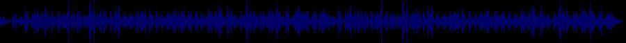 waveform of track #47137