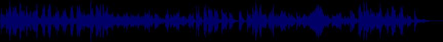 waveform of track #47156