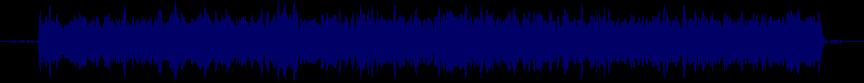 waveform of track #47167