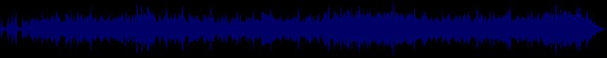 waveform of track #47183