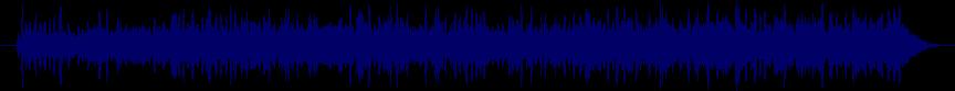 waveform of track #47244