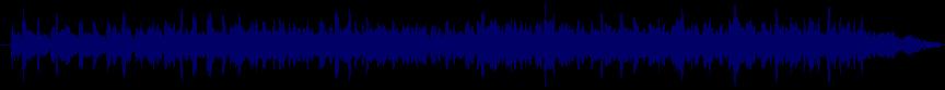 waveform of track #47260
