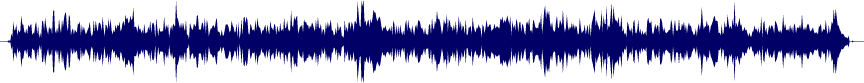 waveform of track #47320