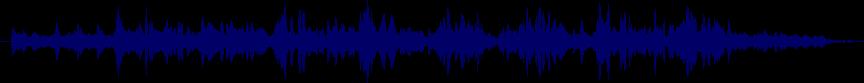 waveform of track #47347