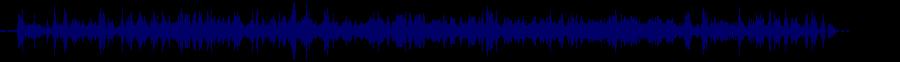 waveform of track #47357