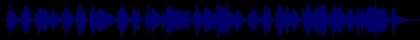 waveform of track #47365