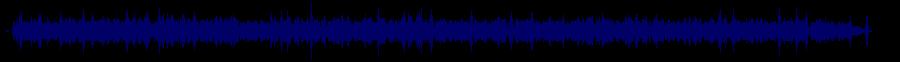 waveform of track #47366