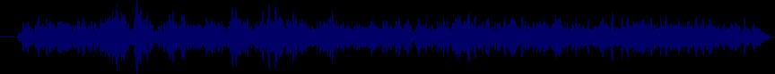 waveform of track #47382