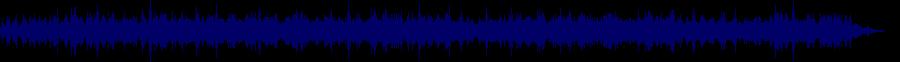 waveform of track #47394