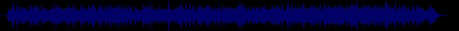 waveform of track #47401