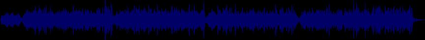 waveform of track #47427
