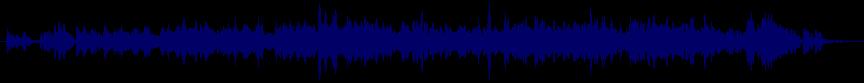 waveform of track #47432