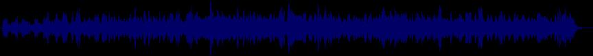 waveform of track #47502