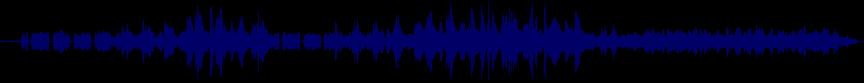 waveform of track #47549