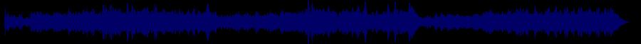 waveform of track #47550