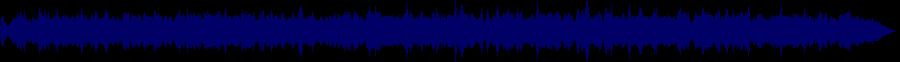 waveform of track #47554