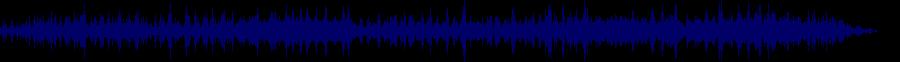 waveform of track #47561