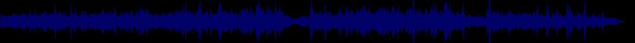 waveform of track #47563