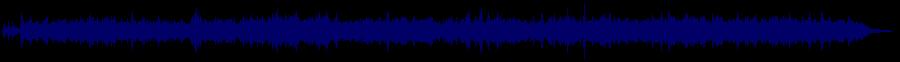 waveform of track #47579