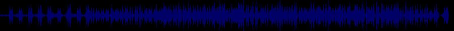 waveform of track #47581