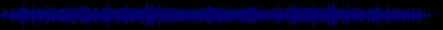 waveform of track #47582