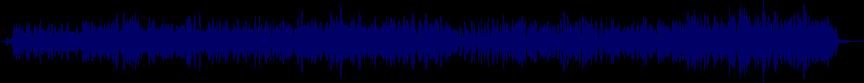 waveform of track #47583